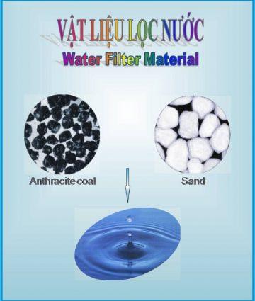 (Tiếng Việt) Hiệu quả sử dụng vật liệu than Anthracite lọc nước